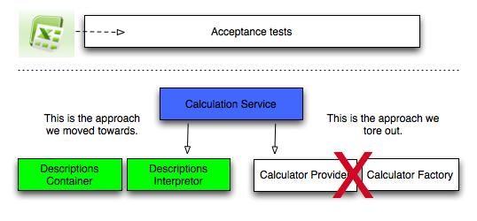 acceptance-tests-part2.jpg