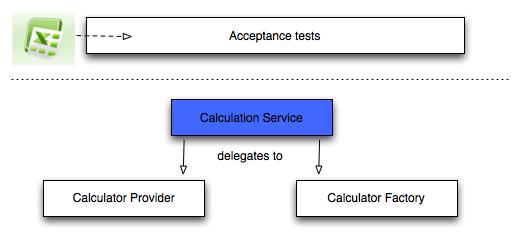 acceptance-tests.jpg