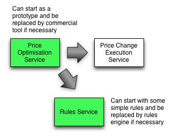 Micro services