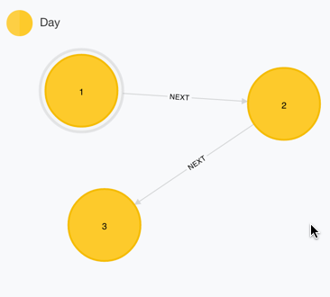 Neo4j: Cypher - Creating relationships between a collection