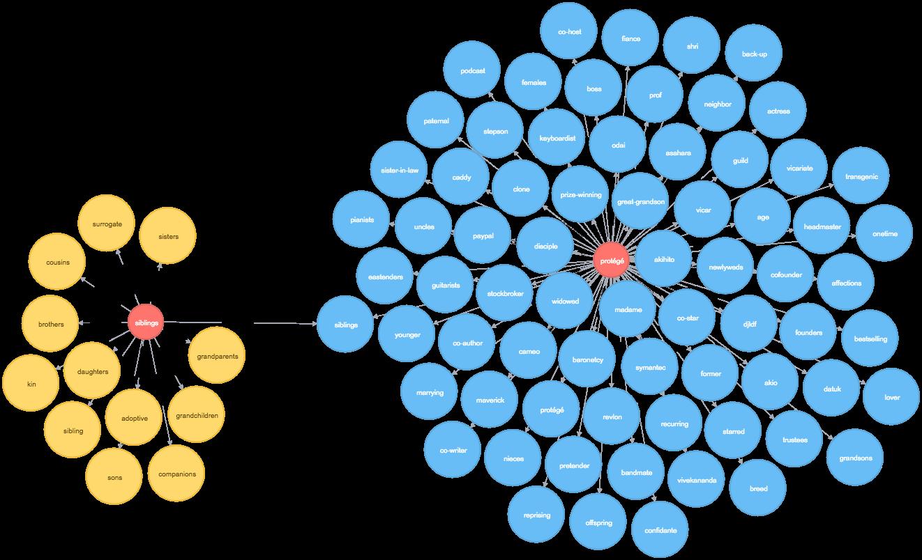 graph100
