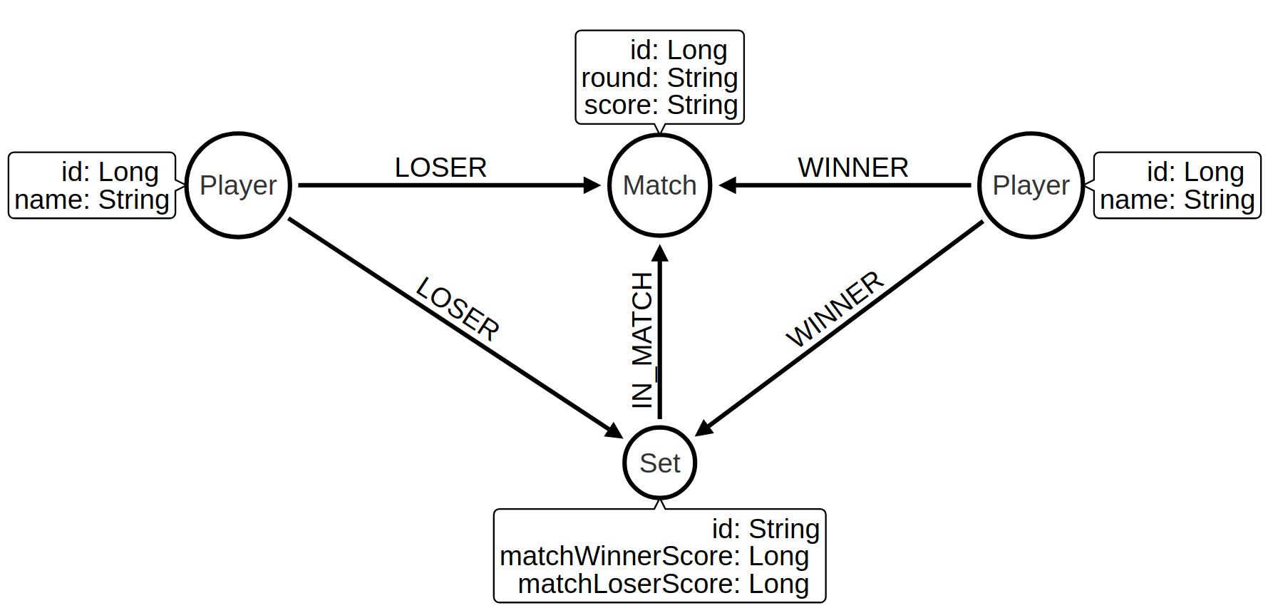 aus open graph model sets
