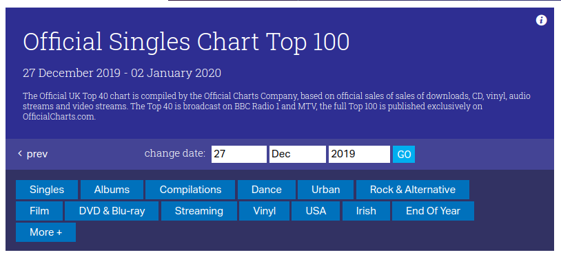 official charts header