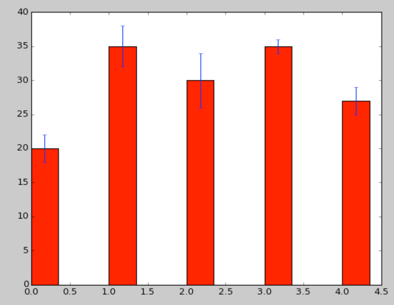 Matplotlib mac os x framework